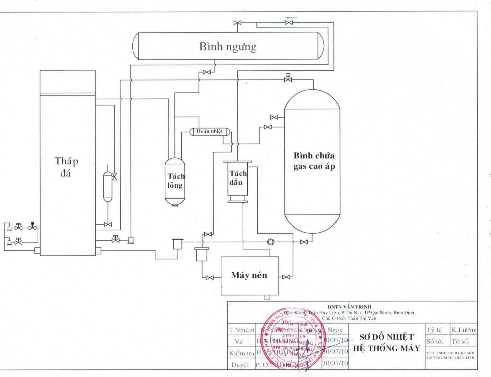 Bản vẽ cấu tạo chi tiết hệ thống
